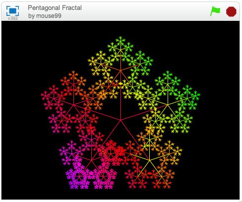 Visual jforex wiki